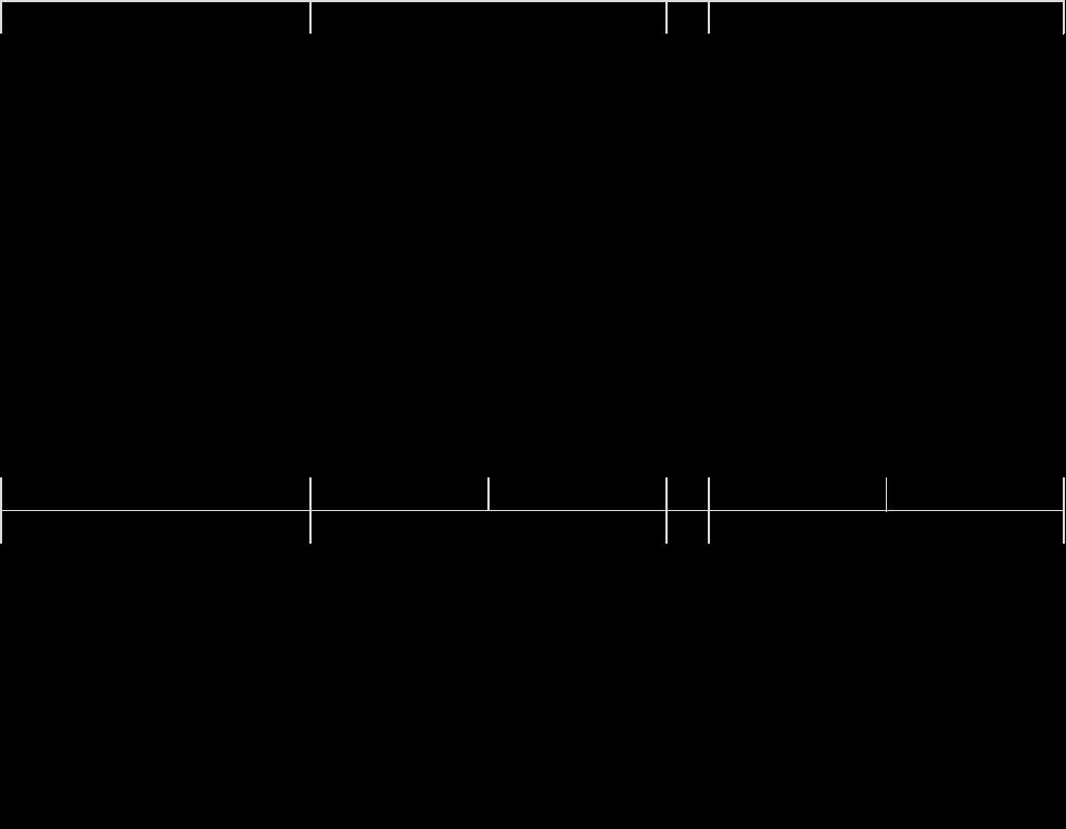 kaupungin vuokra asunnot vuosaari Savonlinna