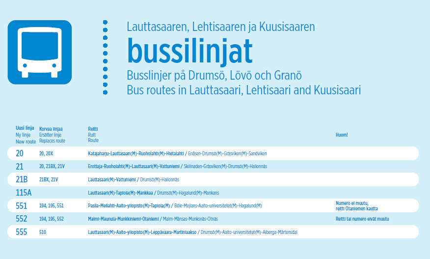 Busslinjer fr.o.m. 3.1.2018