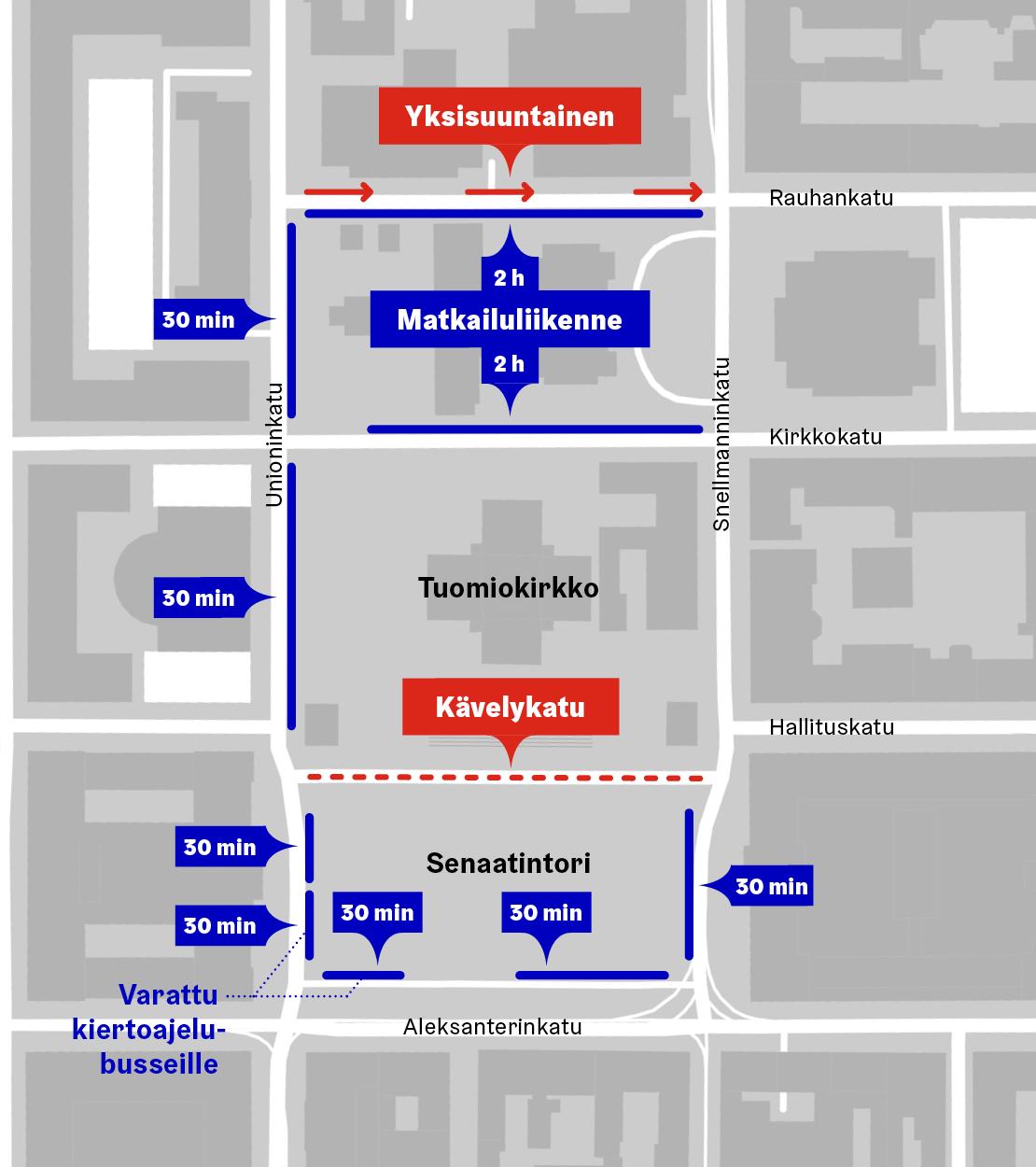 Saukonlaiturin pysäköintilaitos Jätkäsaareen