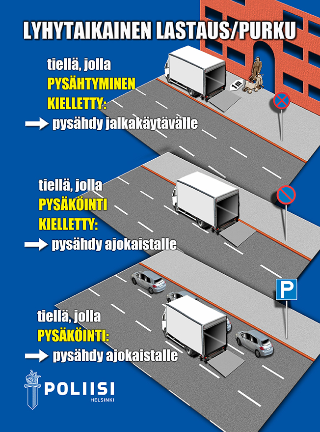 Pysakointi Helsingissa Helsingin Kaupunki